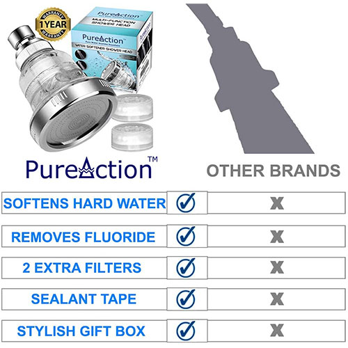 Water Softener Shower Head by PureAction